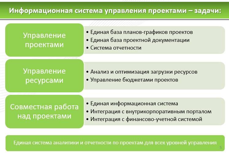 Корпоративные системы управления проектами дипломная работа 2916